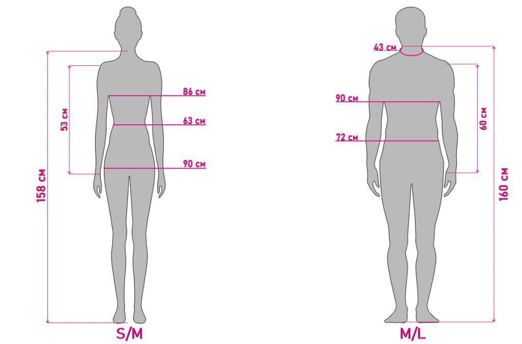 Кой размер носиш?
